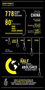 Pakistan Executions Death Penalty