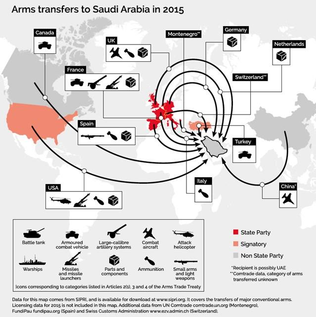 USA selling weapons to Saudi Arabia Yemen Arms Trade Deal