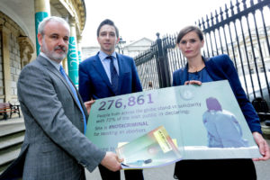 Minister for Health Simon Harris receives Amnesty International petition calling for urgent reform of Ireland's restrictive abortion laws. More than 270,000 global activists support Amnesty's campaign for human rights compliant abortion law.